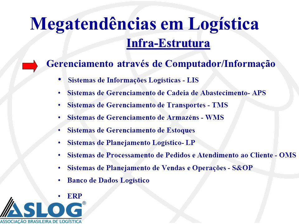 Megatendências em Logística Infra-Estrutura Gerenciamento através de Computador/Informação Sistemas de Informações Logísticas - LIS Sistemas de Gerenc
