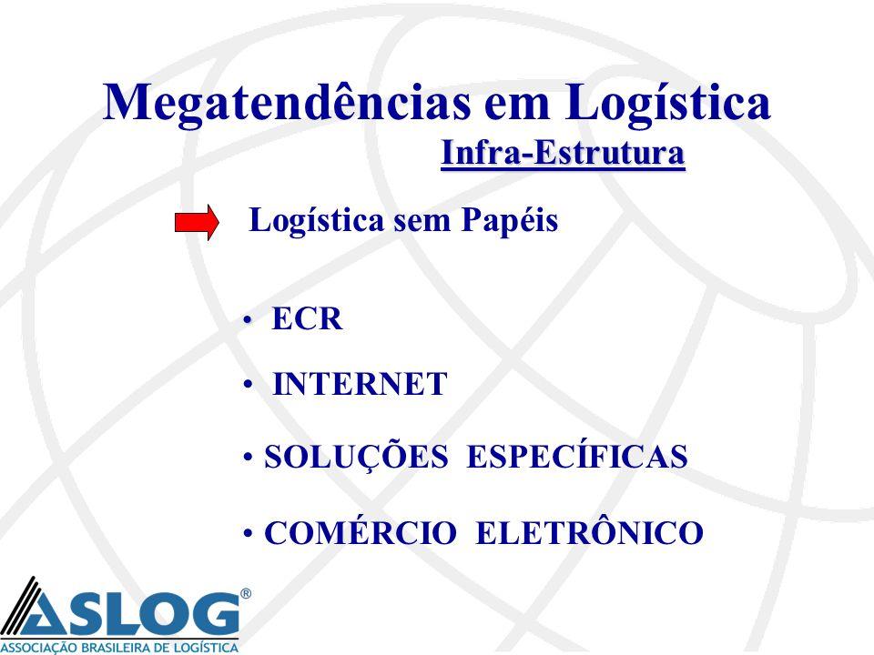 Megatendências em Logística Infra-Estrutura Logística sem Papéis ECR INTERNET SOLUÇÕES ESPECÍFICAS COMÉRCIO ELETRÔNICO