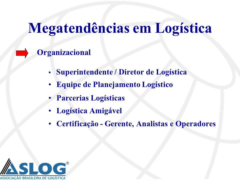 Megatendências em Logística Organizacional Superintendente / Diretor de Logística Equipe de Planejamento Logístico Parcerias Logísticas Logística Amig