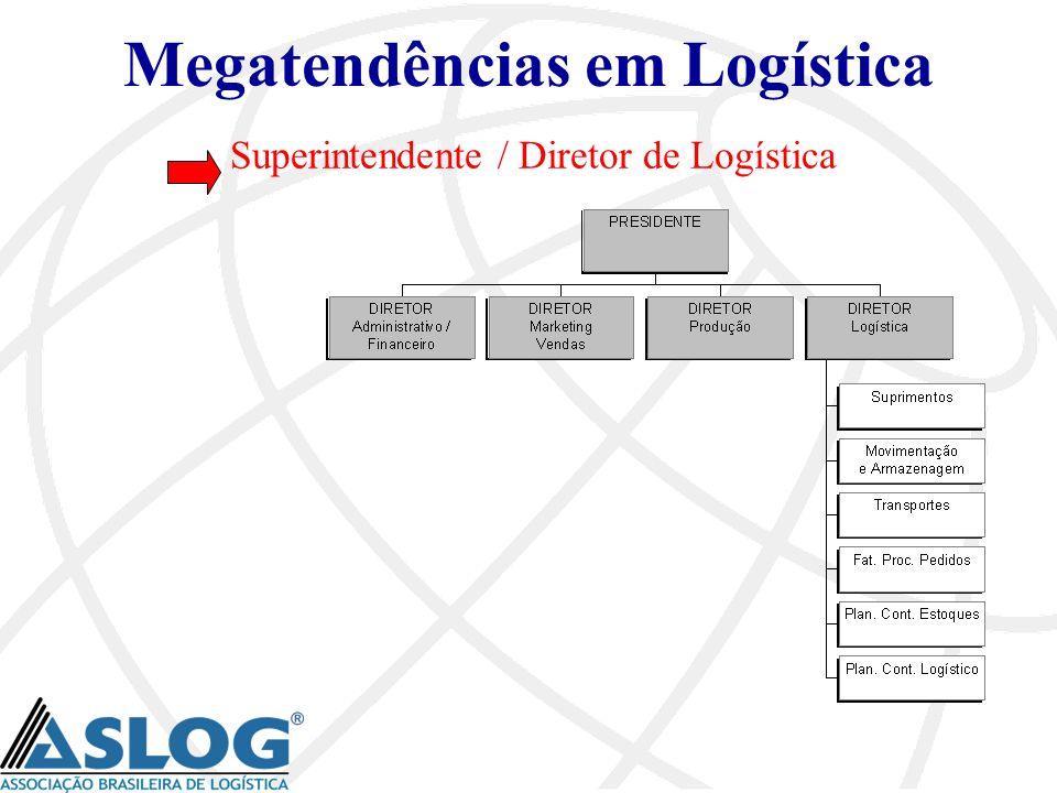 Megatendências em Logística Superintendente / Diretor de Logística