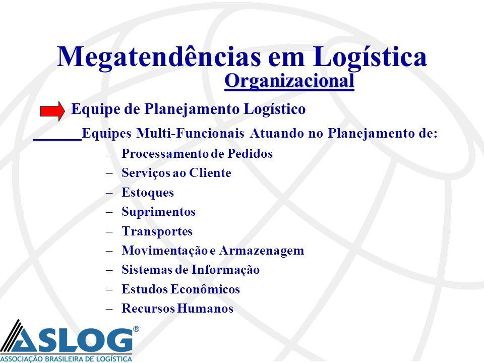 Megatendências em Logística Organizacional Equipe de Planejamento Logístico Equipes Multi-Funcionais Atuando no Planejamento de: – Processamento de Pe