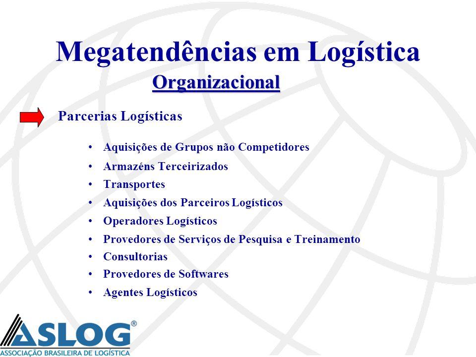 Megatendências em Logística Organizacional Parcerias Logísticas Aquisições de Grupos não Competidores Armazéns Terceirizados Transportes Aquisições do