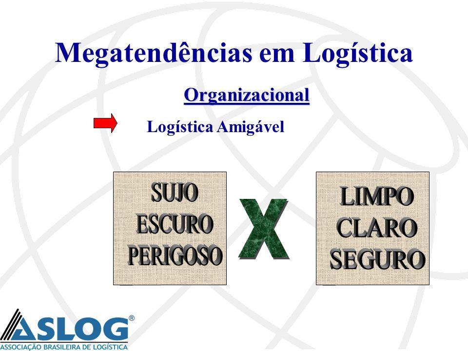 Megatendências em Logística Organizacional Logística Amigável