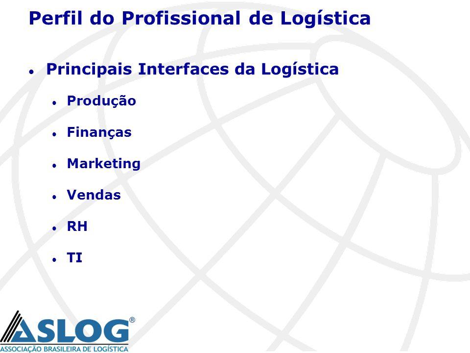 Perfil do Profissional de Logística l Principais Interfaces da Logística l Produção l Finanças l Marketing l Vendas l RH l TI