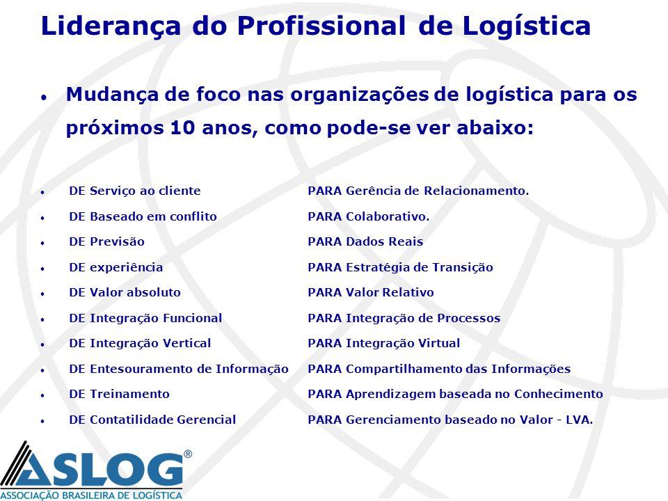 Liderança do Profissional de Logística l Mudança de foco nas organizações de logística para os próximos 10 anos, como pode-se ver abaixo: l DE Serviço