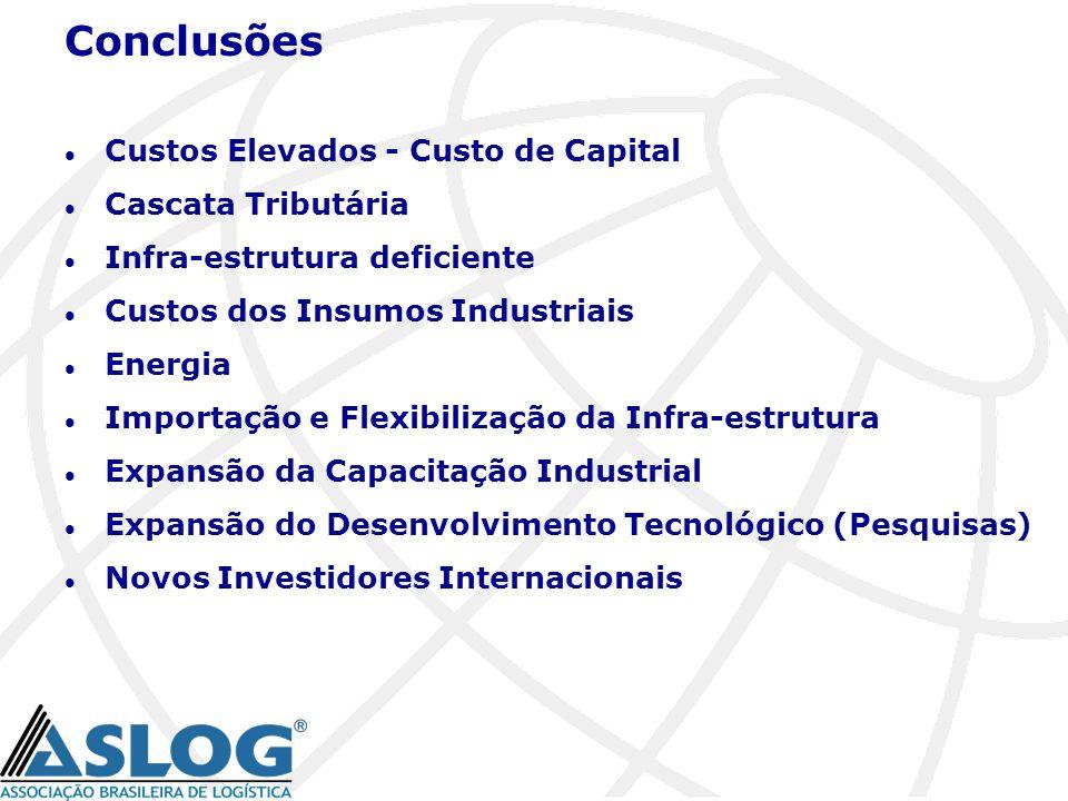 Conclusões l Custos Elevados - Custo de Capital l Cascata Tributária l Infra-estrutura deficiente l Custos dos Insumos Industriais l Energia l Importa