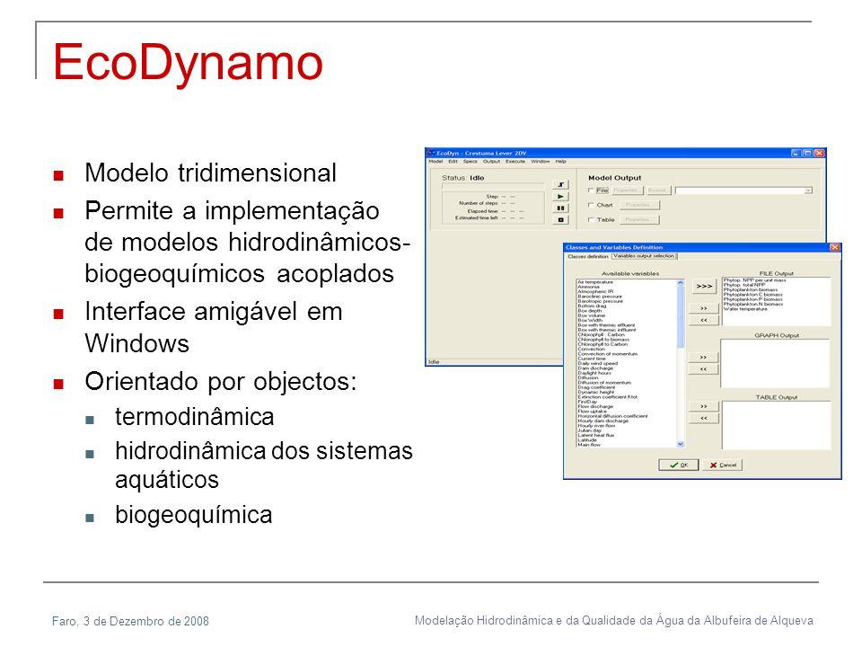 Faro, 3 de Dezembro de 2008 Modelação Hidrodinâmica e da Qualidade da Água da Albufeira de Alqueva EcoDynamo Modelo tridimensional Permite a implement