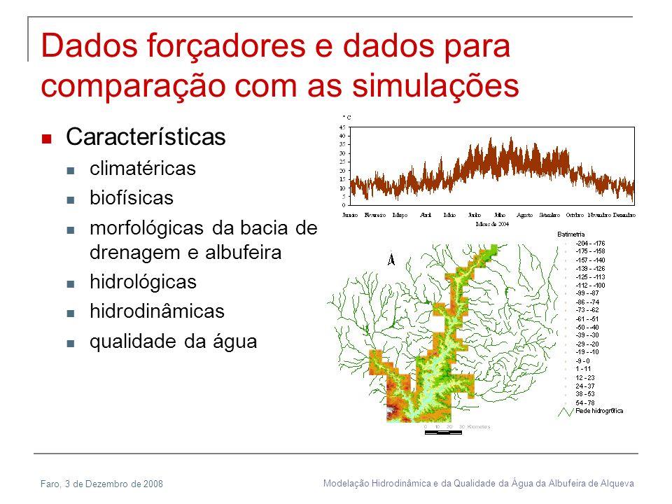 Faro, 3 de Dezembro de 2008 Modelação Hidrodinâmica e da Qualidade da Água da Albufeira de Alqueva Dados forçadores e dados para comparação com as sim