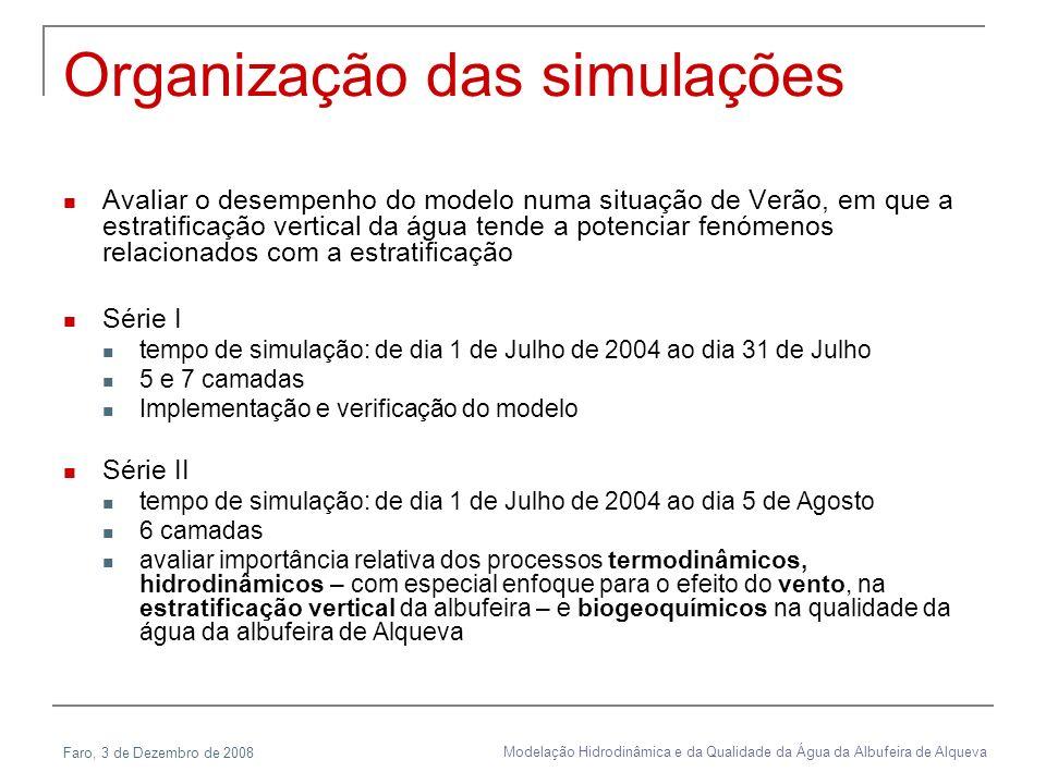 Faro, 3 de Dezembro de 2008 Modelação Hidrodinâmica e da Qualidade da Água da Albufeira de Alqueva Organização das simulações Avaliar o desempenho do