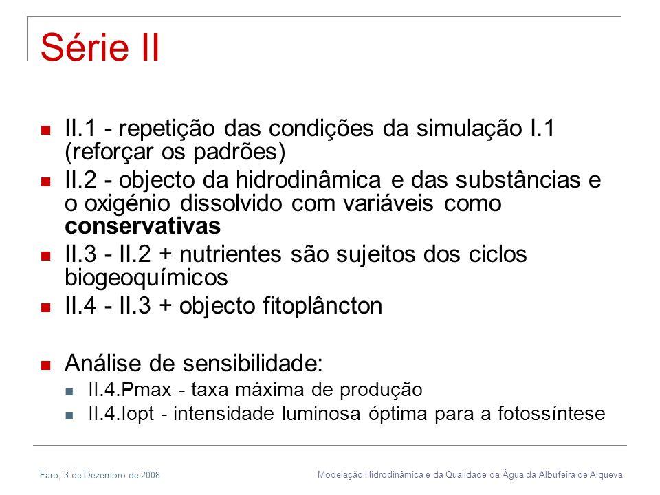 Faro, 3 de Dezembro de 2008 Modelação Hidrodinâmica e da Qualidade da Água da Albufeira de Alqueva Série II II.1 - repetição das condições da simulaçã