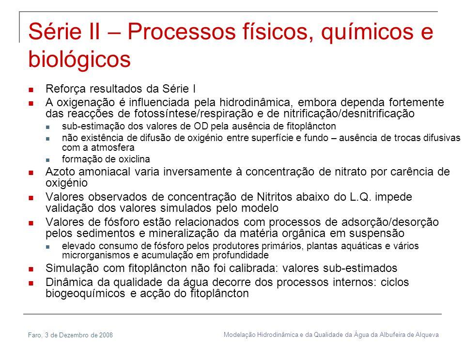 Faro, 3 de Dezembro de 2008 Modelação Hidrodinâmica e da Qualidade da Água da Albufeira de Alqueva Série II – Processos físicos, químicos e biológicos