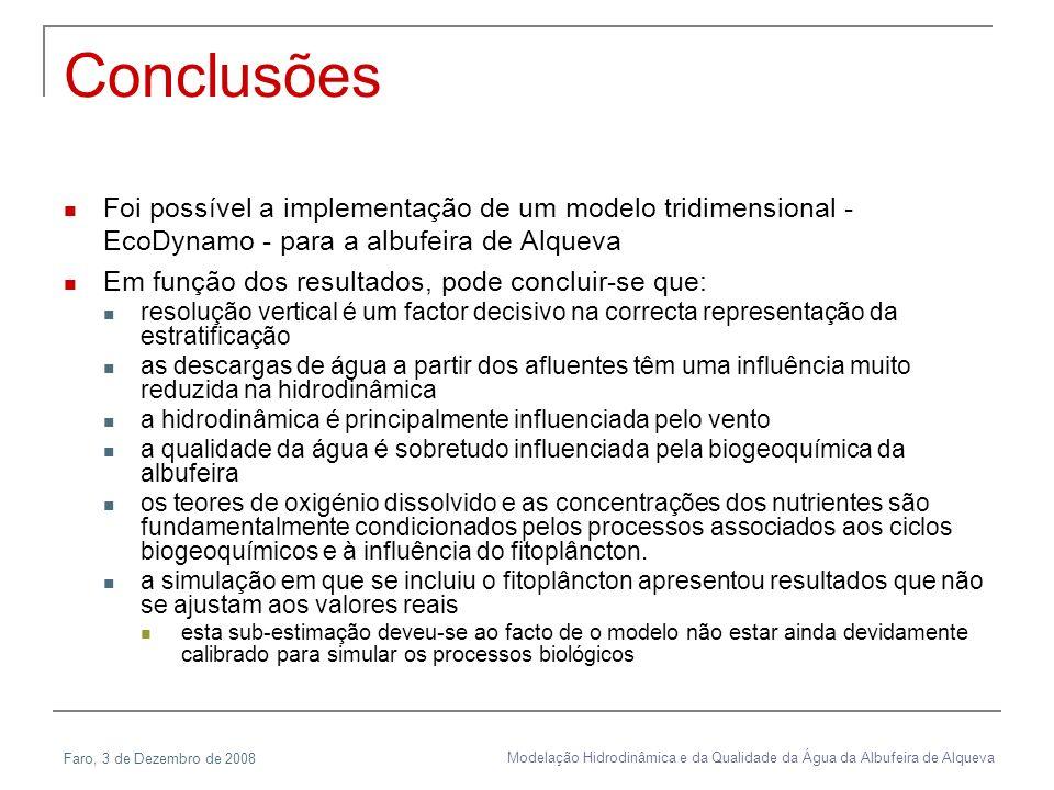 Faro, 3 de Dezembro de 2008 Modelação Hidrodinâmica e da Qualidade da Água da Albufeira de Alqueva Conclusões Foi possível a implementação de um model
