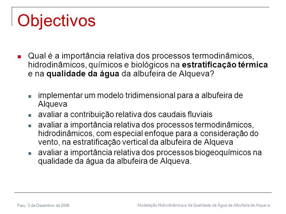 Faro, 3 de Dezembro de 2008 Modelação Hidrodinâmica e da Qualidade da Água da Albufeira de Alqueva Objectivos Qual é a importância relativa dos proces