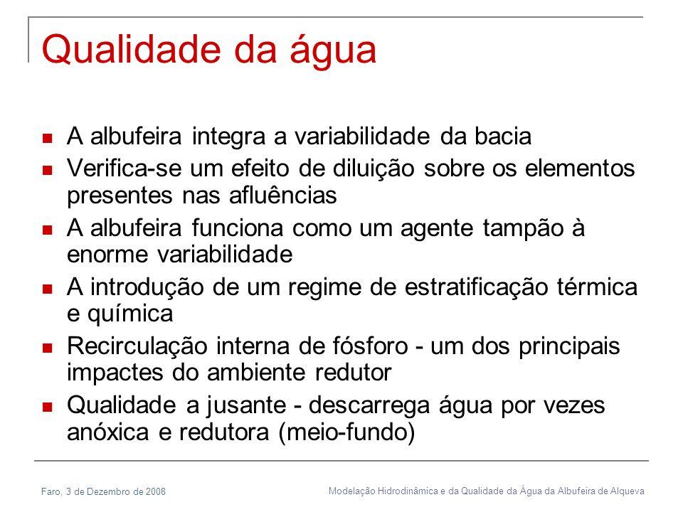 Faro, 3 de Dezembro de 2008 Modelação Hidrodinâmica e da Qualidade da Água da Albufeira de Alqueva Qualidade da água A albufeira integra a variabilida