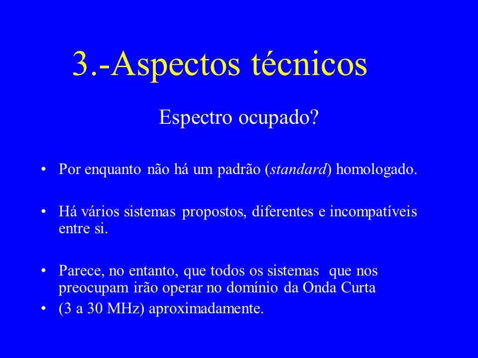 3.-Aspectos técnicos Espectro ocupado.Por enquanto não há um padrão (standard) homologado.