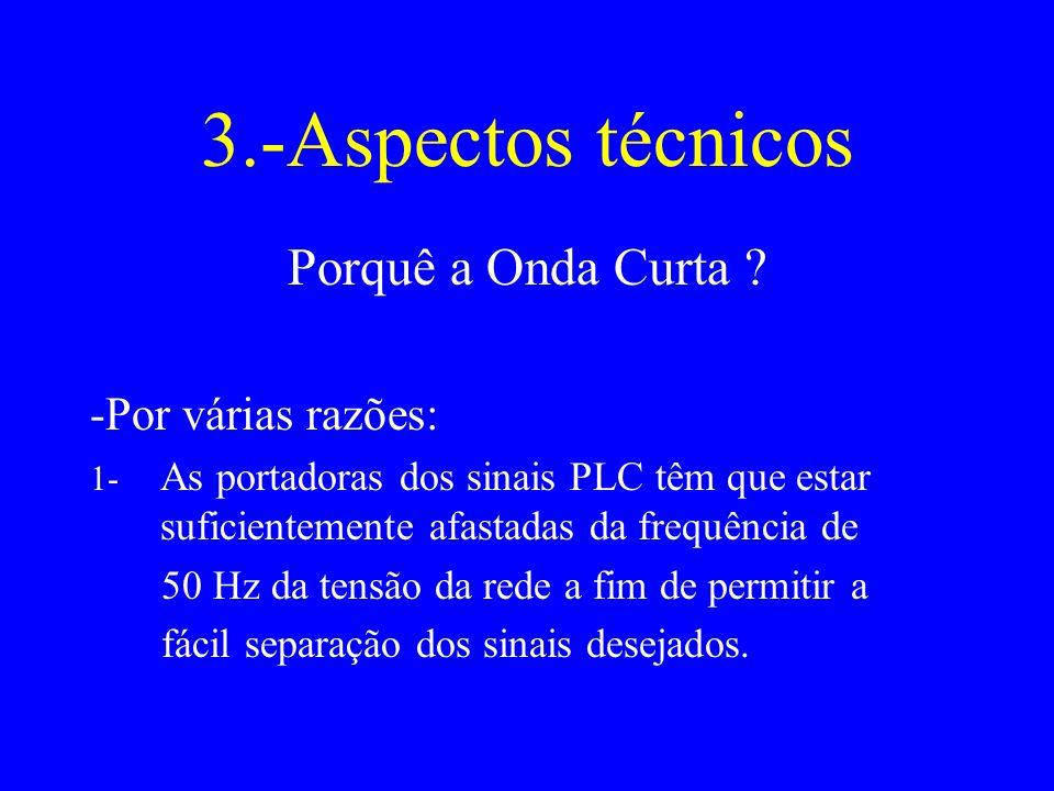3.-Aspectos técnicos Porquê a Onda Curta .