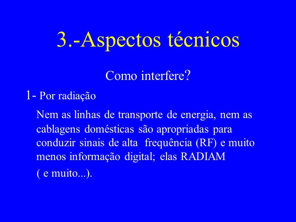 3.-Aspectos técnicos Como interfere .