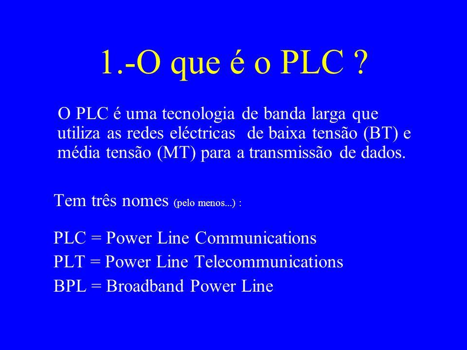 1.-O que é o PLC .