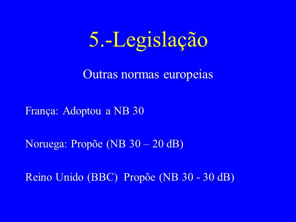 5.-Legislação Outras normas europeias França: Adoptou a NB 30 Noruega: Propõe (NB 30 – 20 dB) Reino Unido (BBC) Propõe (NB 30 - 30 dB)