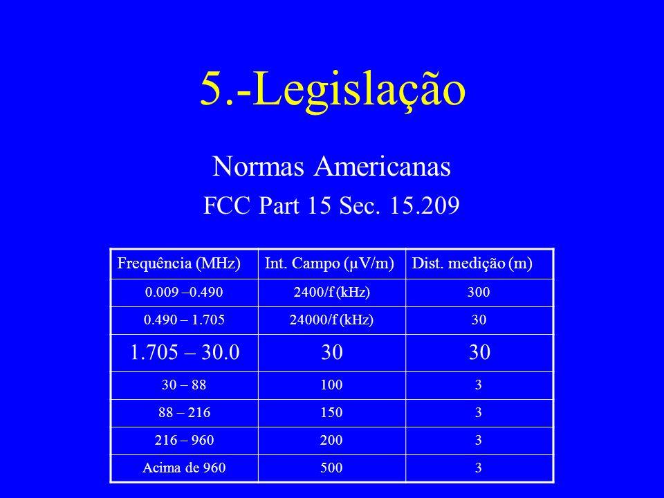 5.-Legislação Normas Americanas FCC Part 15 Sec.15.209 Frequência (MHz)Int.