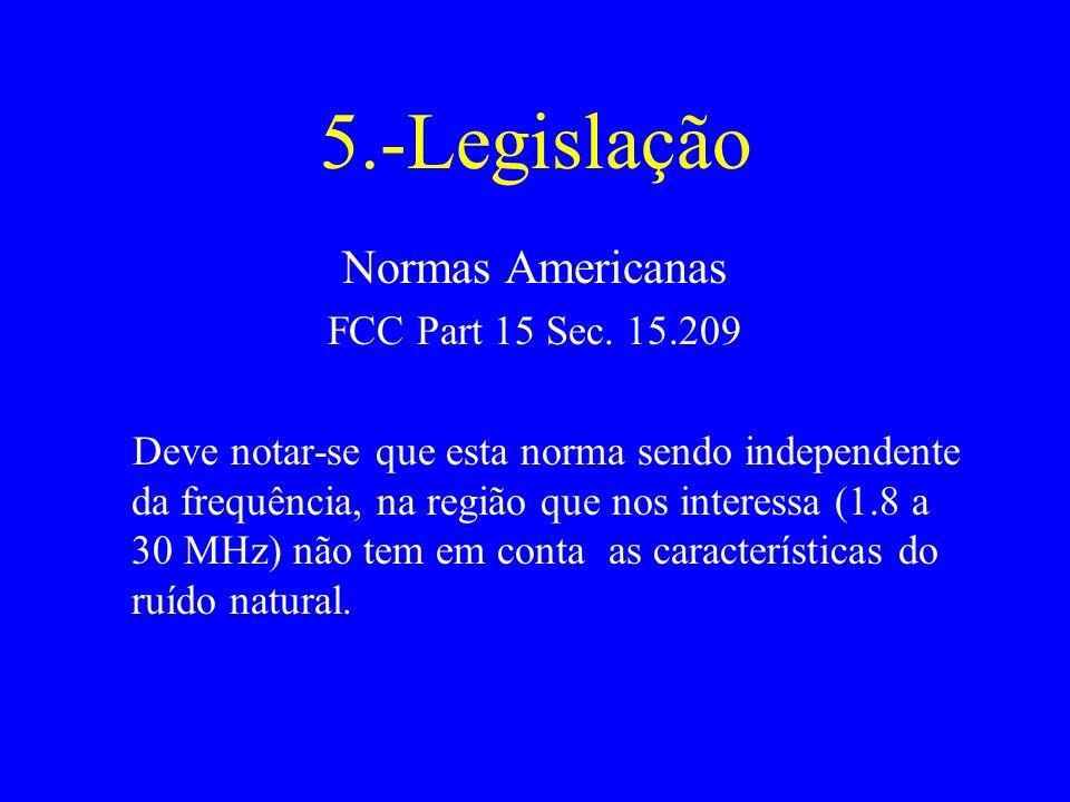 5.-Legislação Normas Americanas FCC Part 15 Sec.