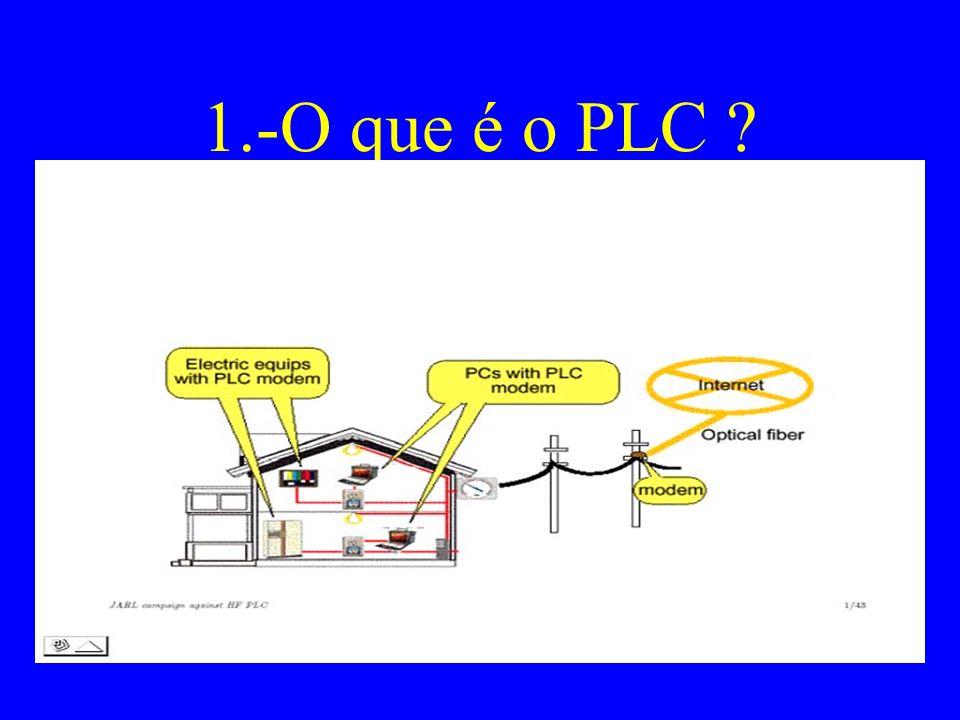 4.-Quem precisa do PLC .Os utentes das radiocomunicações .