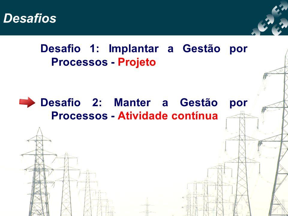 19 Desafios Desafio 1: Implantar a Gestão por Processos - Projeto Desafio 2: Manter a Gestão por Processos - Atividade contínua