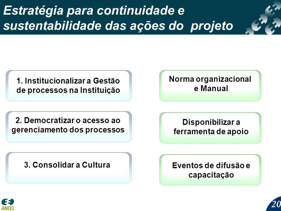 20 Estratégia para continuidade e sustentabilidade das ações do projeto Norma organizacional e Manual Disponibilizar a ferramenta de apoio Eventos de