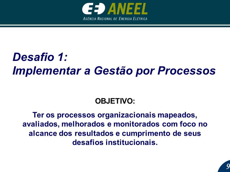 9 Desafio 1: Implementar a Gestão por Processos OBJETIVO: Ter os processos organizacionais mapeados, avaliados, melhorados e monitorados com foco no alcance dos resultados e cumprimento de seus desafios institucionais.