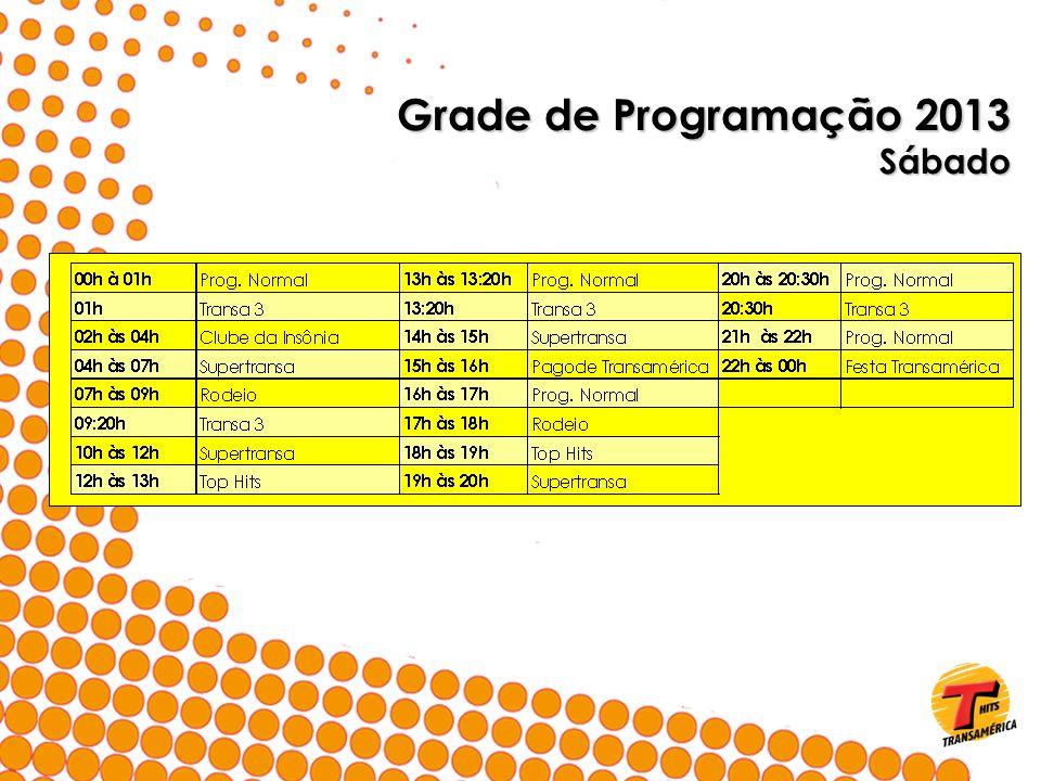 Segunda a quinta, das 22h às 00h Fonte: Ibope Easymedia3 Período: Setembro/12 a Novembro/12 Segunda a quinta, das 22h às 00h