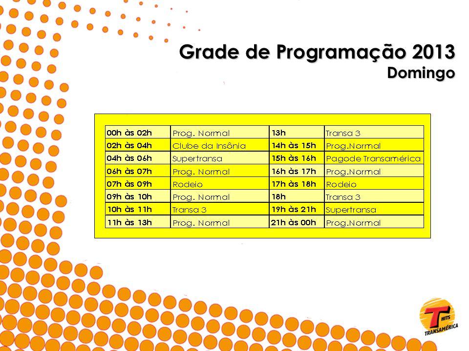 Todos os dias, a Transamérica Hits conta com a participação dos ouvintes e apresenta três músicas de sucesso na seqüência, a mais votada pelos ouvintes de todo Brasil volta a tocar.