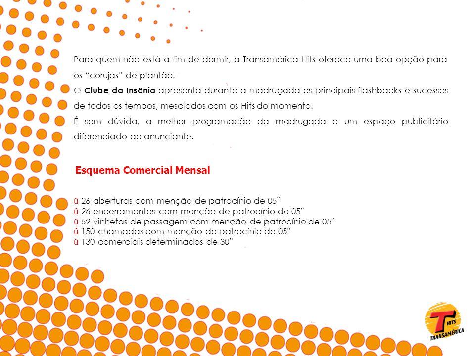 Às 15h (de acordo com agenda do artista) Fonte: Ibope Easymedia3 Período: Setembro/12 a Novembro/12 Segunda a sexta, das 15h às 16h