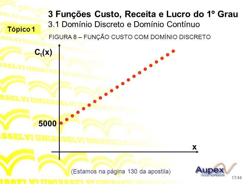 3 Funções Custo, Receita e Lucro do 1º Grau 3.1 Domínio Discreto e Domínio Contínuo (Estamos na página 130 da apostila) 17/44 Tópico 1 C t (x) x 5000 FIGURA 8 – FUNÇÃO CUSTO COM DOMÍNIO DISCRETO