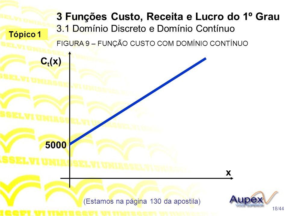 3 Funções Custo, Receita e Lucro do 1º Grau 3.1 Domínio Discreto e Domínio Contínuo (Estamos na página 130 da apostila) 18/44 Tópico 1 C t (x) x 5000 FIGURA 9 – FUNÇÃO CUSTO COM DOMÍNIO CONTÍNUO