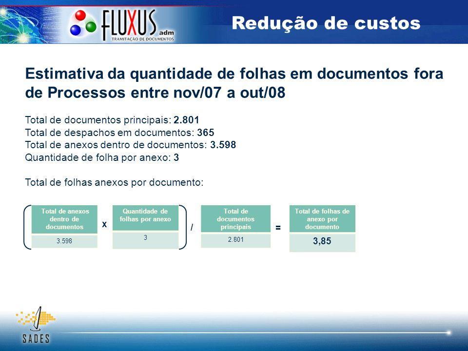 Estimativa da quantidade de folhas em documentos fora de Processos entre nov/07 a out/08 Total de documentos principais: 2.801 Total de despachos em d