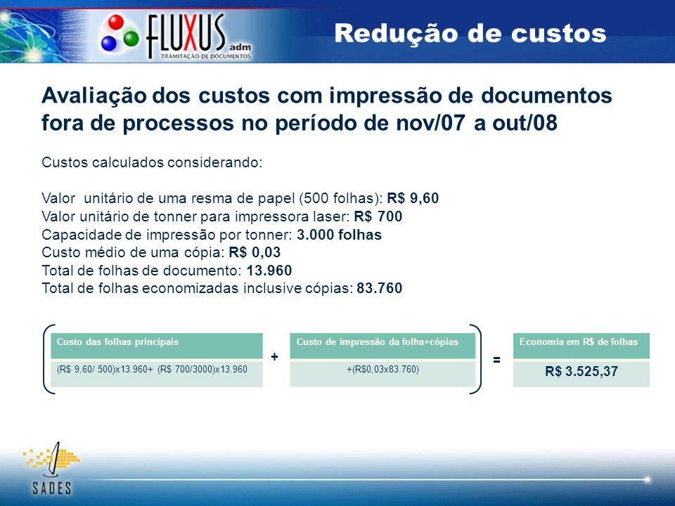 Avaliação dos custos com impressão de documentos fora de processos no período de nov/07 a out/08 Custos calculados considerando: Valor unitário de uma