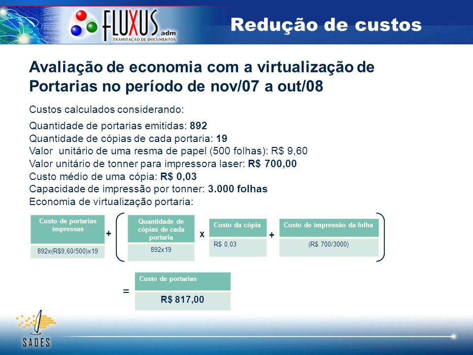 Avaliação de economia com a virtualização de Portarias no período de nov/07 a out/08 Custos calculados considerando: Quantidade de portarias emitidas: