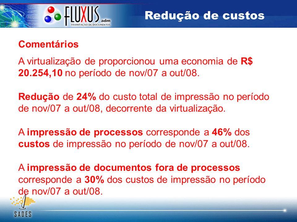 Comentários A virtualização de proporcionou uma economia de R$ 20.254,10 no período de nov/07 a out/08. Redução de 24% do custo total de impressão no