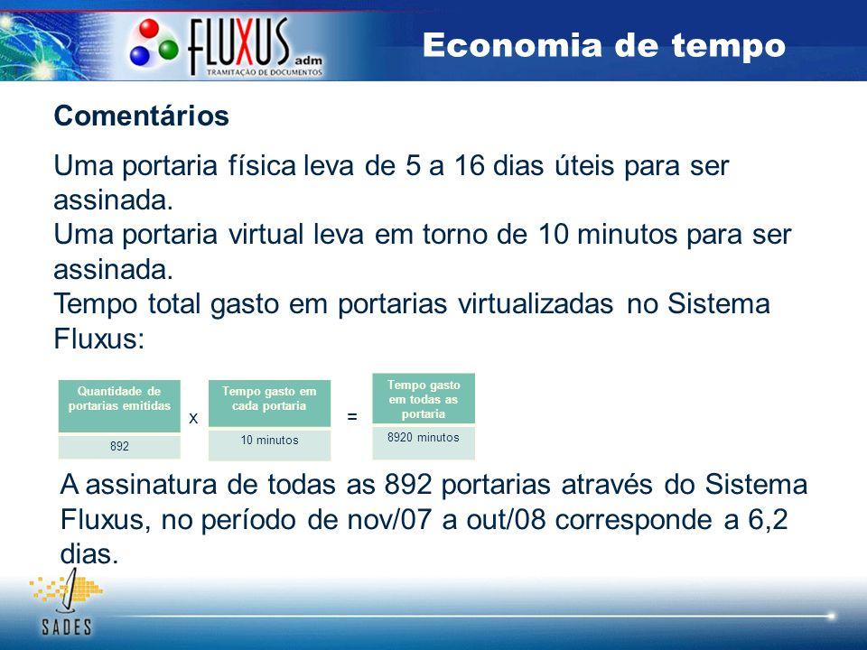 Economia de tempo Comentários Uma portaria física leva de 5 a 16 dias úteis para ser assinada. Uma portaria virtual leva em torno de 10 minutos para s