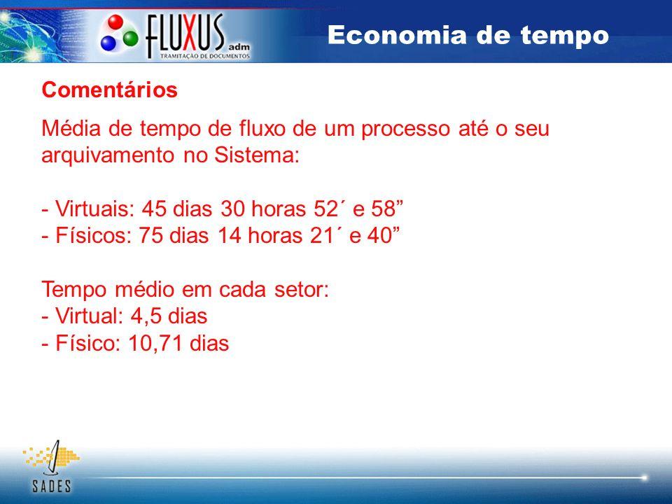 Economia de tempo Comentários Média de tempo de fluxo de um processo até o seu arquivamento no Sistema: - Virtuais: 45 dias 30 horas 52´ e 58 - Físico
