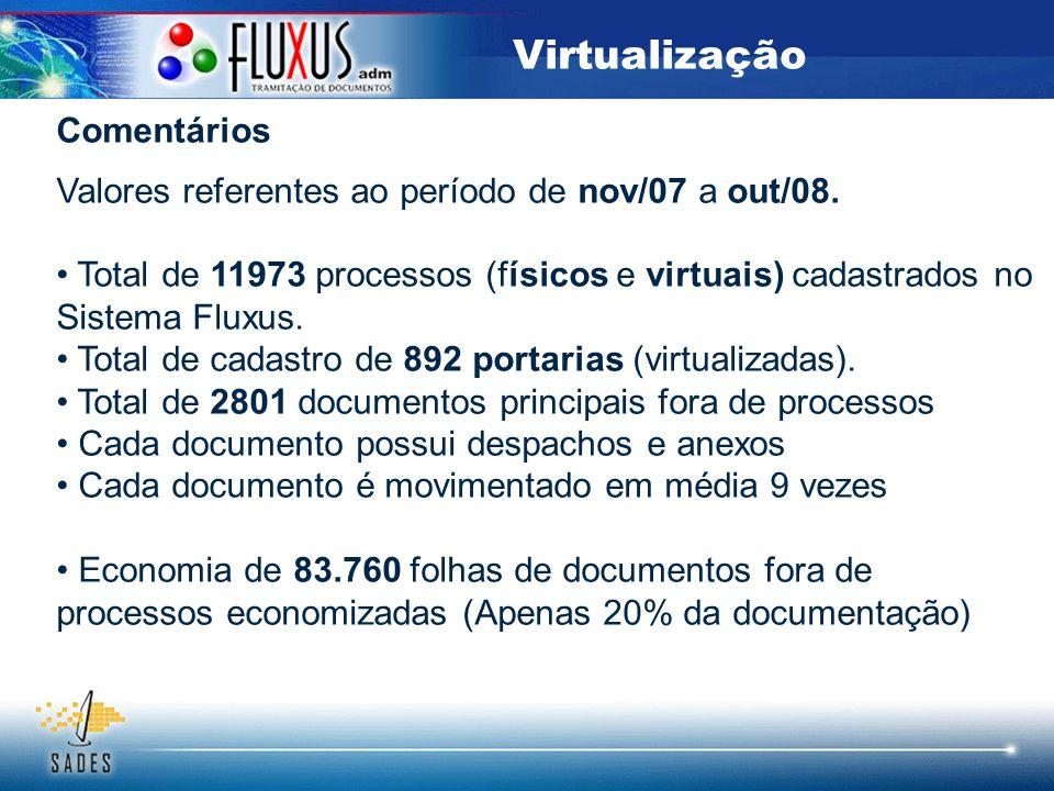 Virtualização Comentários Valores referentes ao período de nov/07 a out/08. Total de 11973 processos (físicos e virtuais) cadastrados no Sistema Fluxu