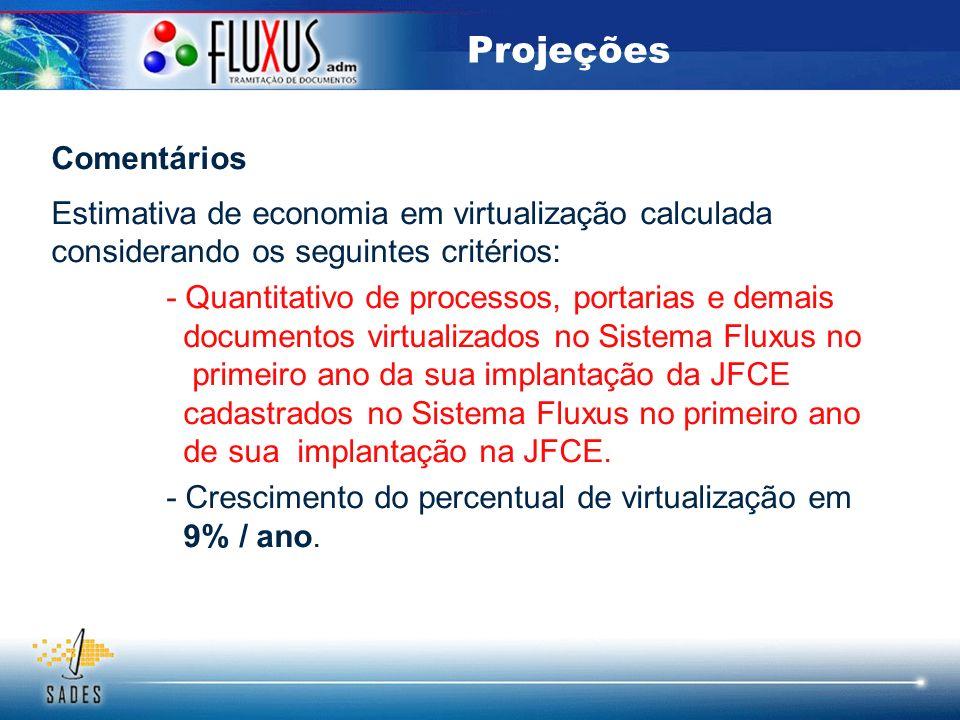 Projeções Comentários Estimativa de economia em virtualização calculada considerando os seguintes critérios: - Quantitativo de processos, portarias e
