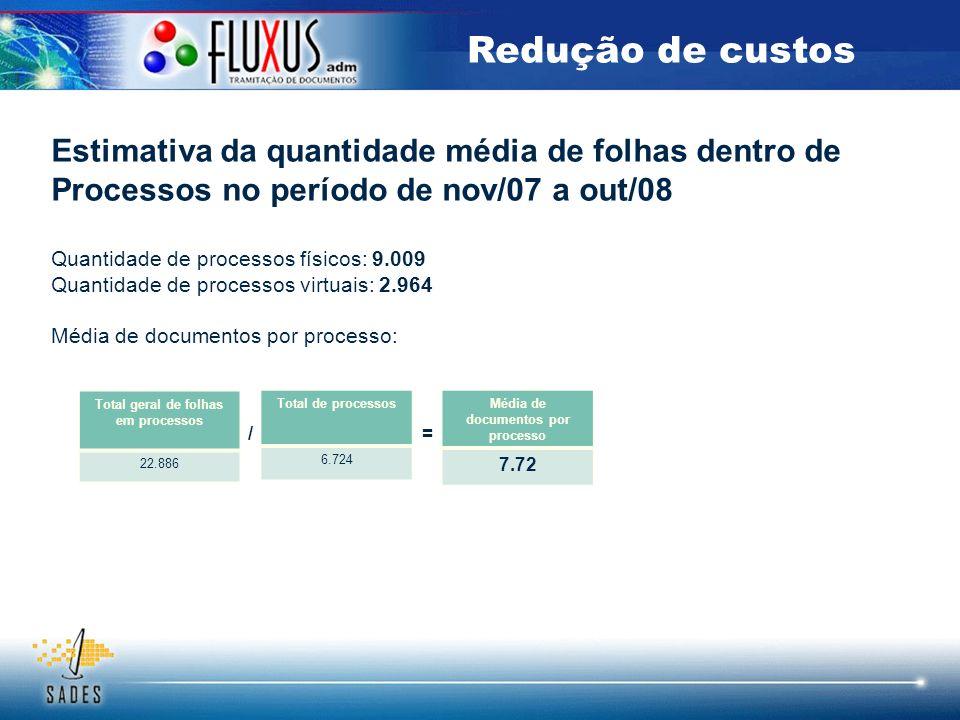 Estimativa da quantidade média de folhas dentro de Processos no período de nov/07 a out/08 Quantidade de processos físicos: 9.009 Quantidade de proces