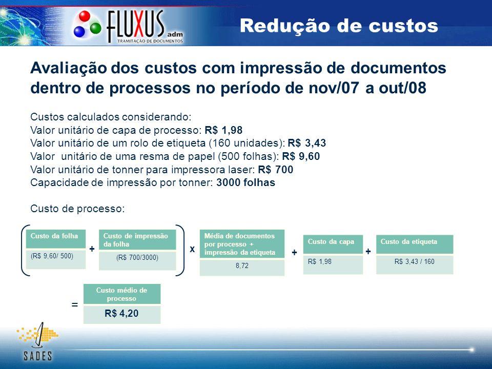 Avaliação dos custos com impressão de documentos dentro de processos no período de nov/07 a out/08 Custos calculados considerando: Valor unitário de c