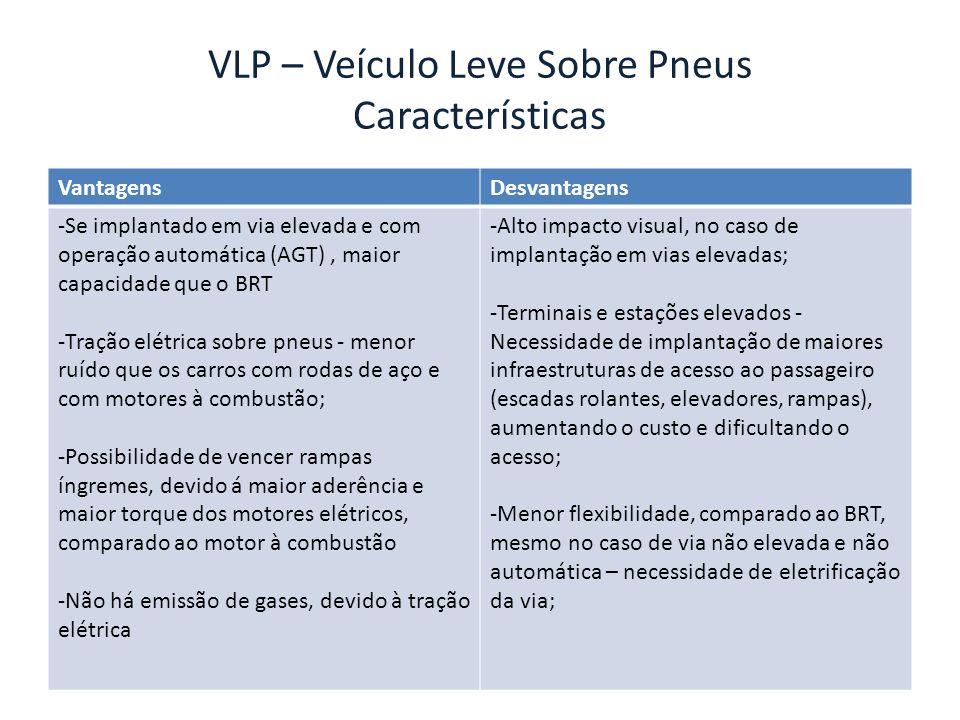 VLP – Veículo Leve Sobre Pneus Características VantagensDesvantagens -Se implantado em via elevada e com operação automática (AGT), maior capacidade q