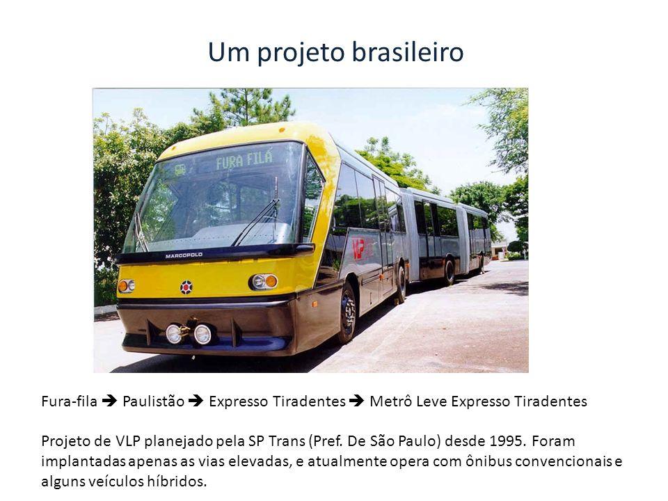 Um projeto brasileiro Fura-fila Paulistão Expresso Tiradentes Metrô Leve Expresso Tiradentes Projeto de VLP planejado pela SP Trans (Pref. De São Paul