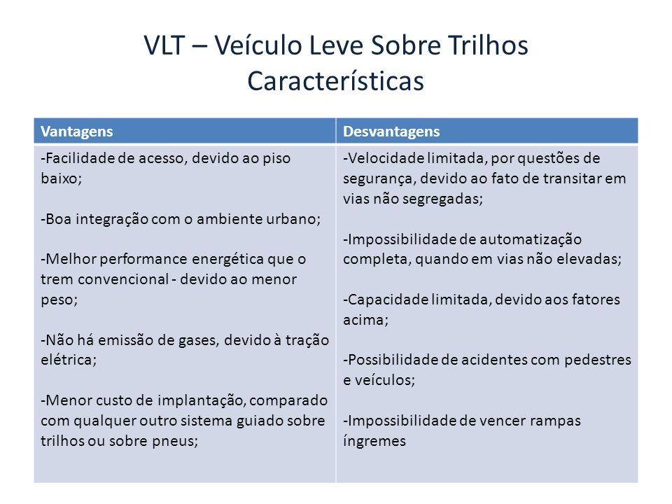 VLT – Veículo Leve Sobre Trilhos Características VantagensDesvantagens -Facilidade de acesso, devido ao piso baixo; -Boa integração com o ambiente urb