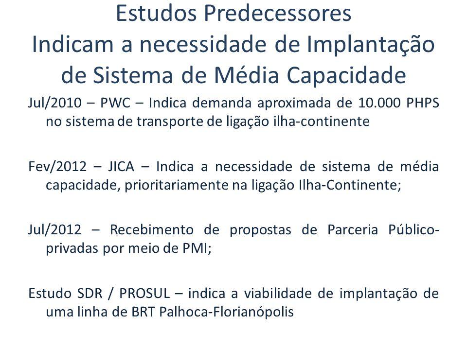 Estudos Predecessores Indicam a necessidade de Implantação de Sistema de Média Capacidade Jul/2010 – PWC – Indica demanda aproximada de 10.000 PHPS no