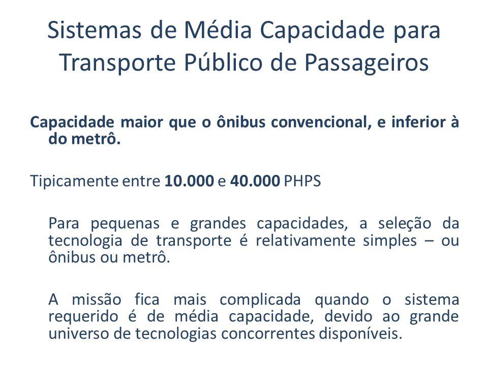 Sistemas de Média Capacidade para Transporte Público de Passageiros Capacidade maior que o ônibus convencional, e inferior à do metrô. Tipicamente ent