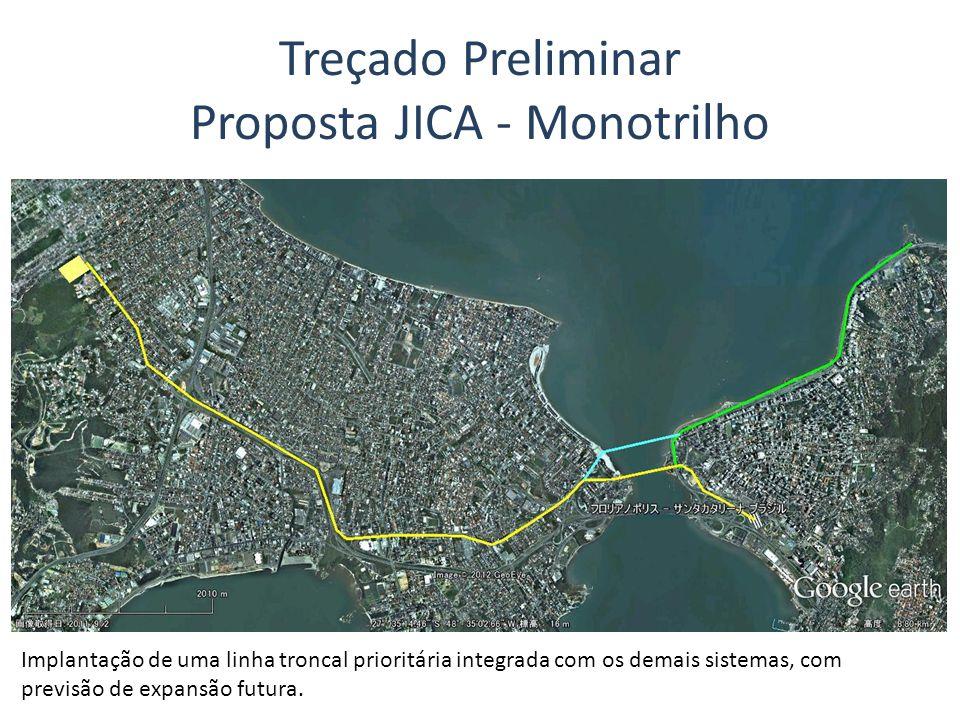 Treçado Preliminar Proposta JICA - Monotrilho Implantação de uma linha troncal prioritária integrada com os demais sistemas, com previsão de expansão